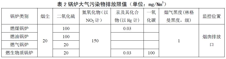boiler20151001